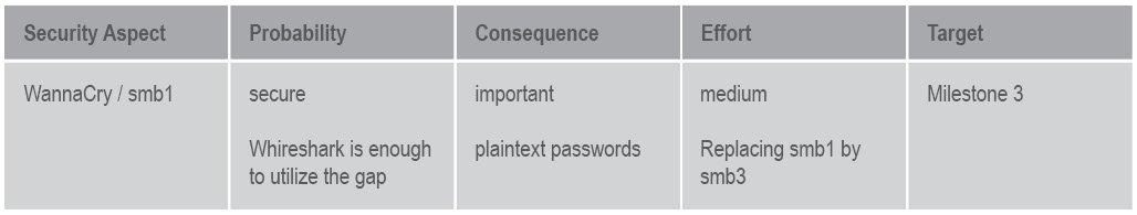 cybersecurity grafik klein english