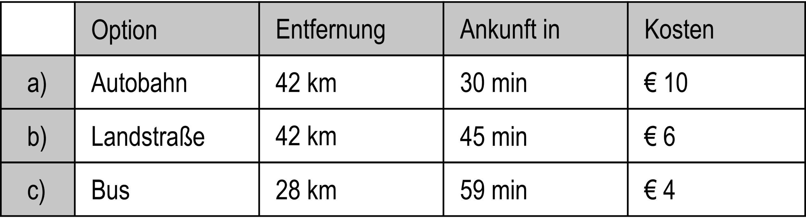 tabelle pruksch 3 scaled